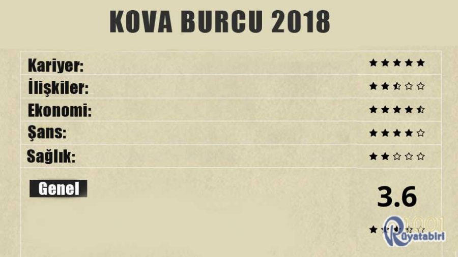 2019 iin Kova bur: kadın ve erkek